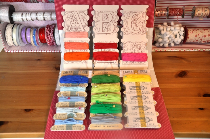 Wings of Whimsy: Vintage Sewing Room Project - DIY Lace & Thread Album #vintage #ephemera #freebie #printable #sewing