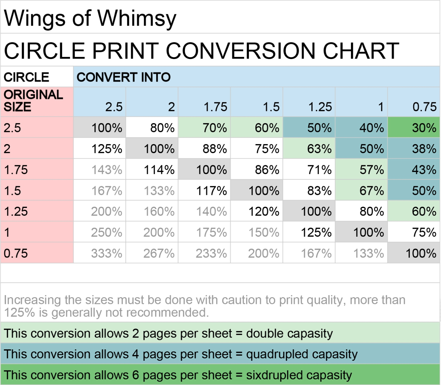 Wings of Whimsy: Circle Print Conversion Chart #diy