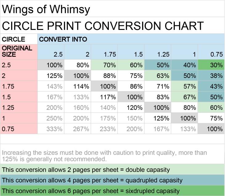 Wings of Whimsy: Circle Print Conversion Chart #diy