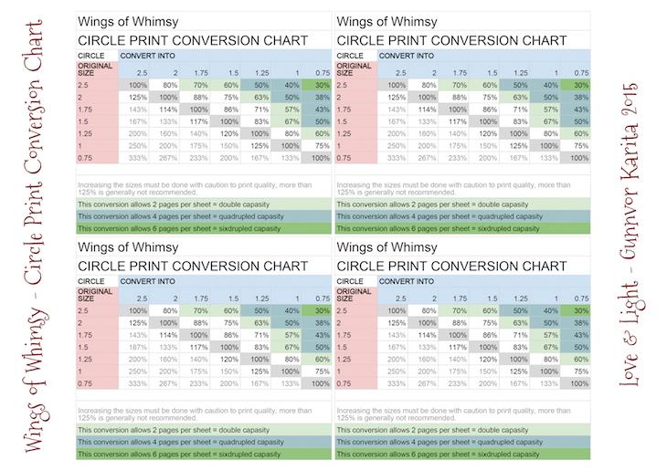 Wings of Whimsy: Circle Print Conversion Chart Sheet #diy