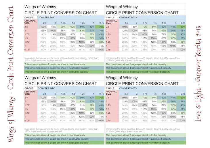 Wings of Whimsy: Circle Print Conversion Chart Sheet #diy
