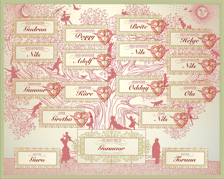 Wings of Whimsy: My Family Tree Chart