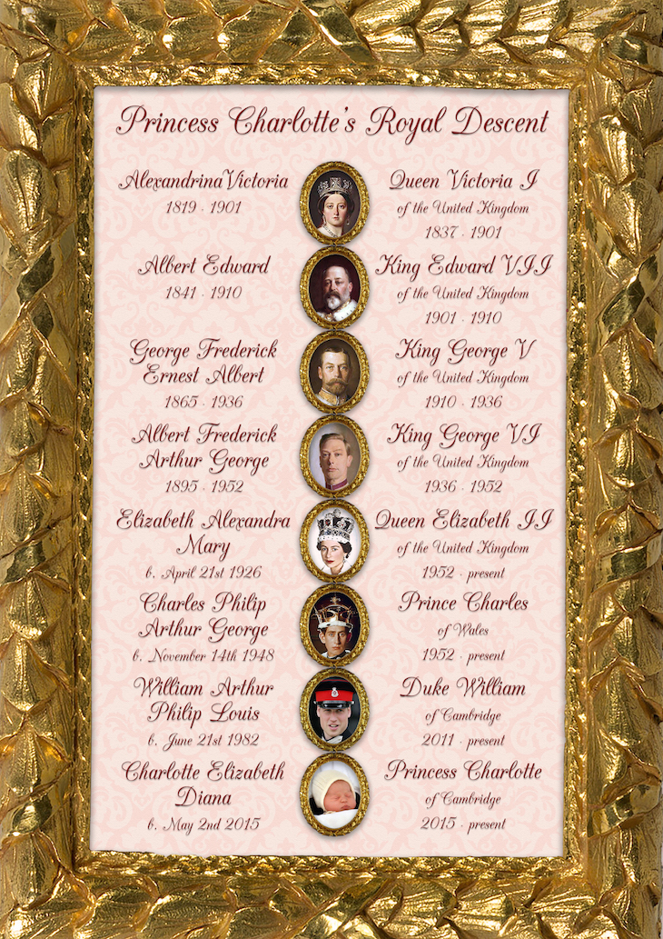 Wings of Whimsy: Princess Charlotte's Royal Descent #freebie #printable #royal #genealogy #princess