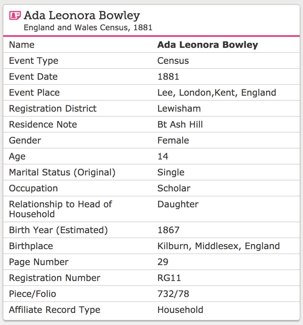 Ada Leonora Bowley